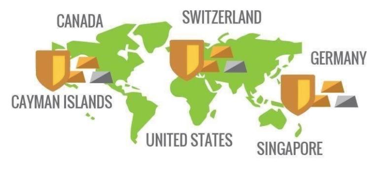 Top 6 Countries for Precious Metals Storage